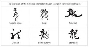 The 5 different styles of Chinese calligraphy